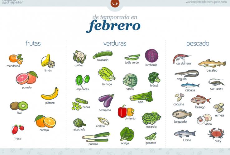 alimentos de temporada - qué bueno canarias